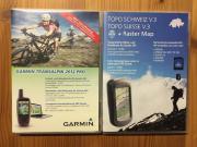 GPS-Garmin Software -