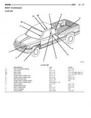 Reparaturanleitung Dodge Ram