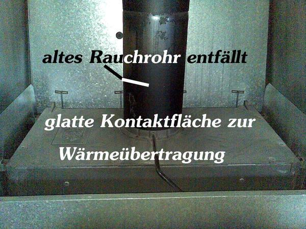 wasserf hrender heizeinsatz kamineinsatz w rmetauscher f r kamin in dranske elektro. Black Bedroom Furniture Sets. Home Design Ideas