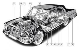 Mercedes-Teile - Mercedes 108 109 110 Heckflosse